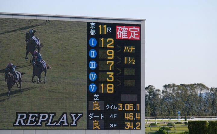 菊花賞のレース結果